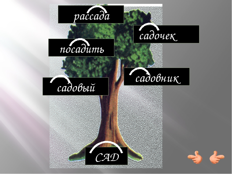 Найди однокоренные родственные слова к слову ГОРА. ПРИГОРОК ГОРЕМЫКА ВЫСОКОГО...
