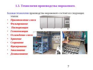 1.3. Технология производства мороженого. Базовая технология производства моро