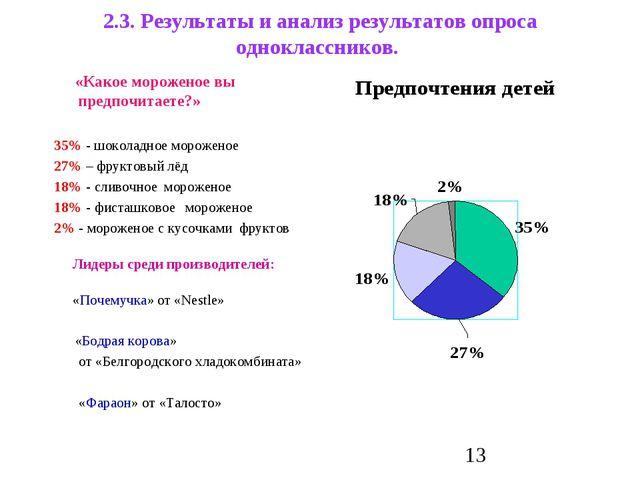 2.3. Результаты и анализ результатов опроса одноклассников. «Какое мороженое...