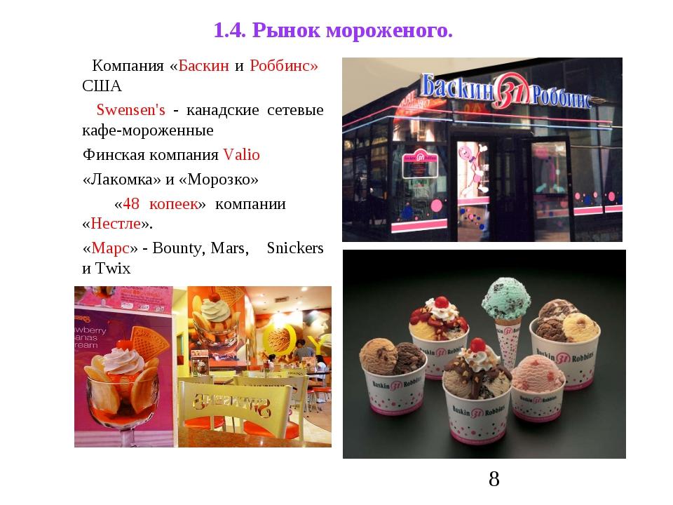 1.4. Рынок мороженого. Компания «Баскин и Роббинс» США Swensen's - канадские...