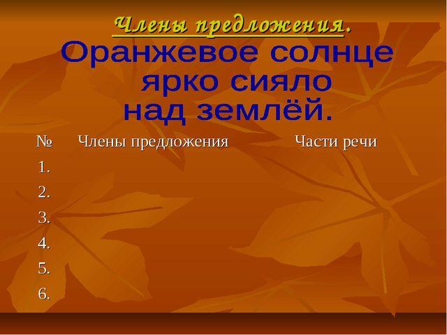 Члены предложения. http://aida.ucoz.ru