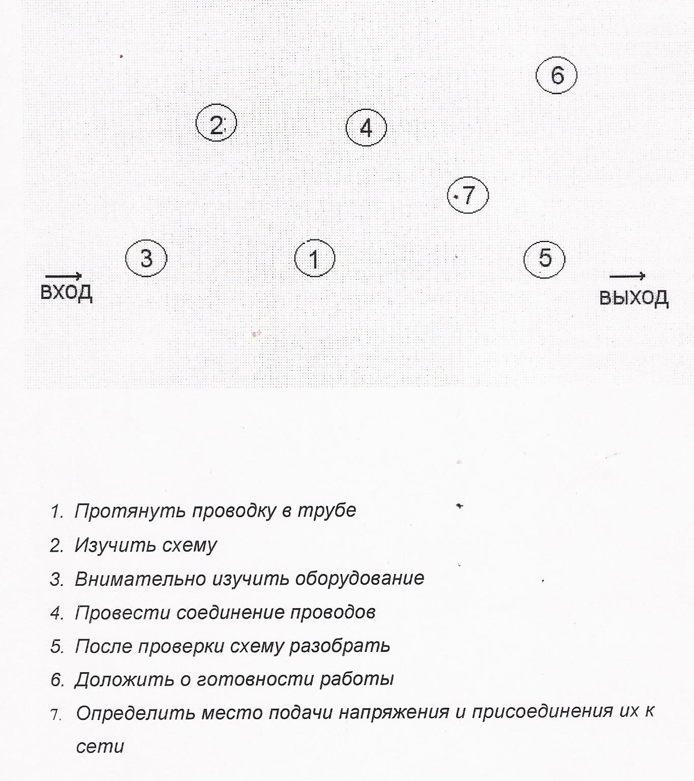 C:\Documents and Settings\Admin\Мои документы\Мои результаты сканировани\2011-11 (ноя)\сканирование0015.jpg
