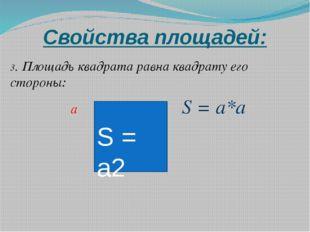 Свойства площадей: 3. Площадь квадрата равна квадрату его стороны: a S = а*a