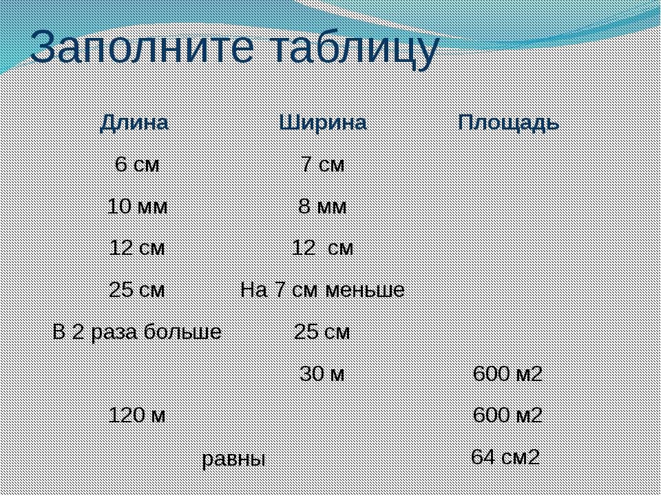 Заполните таблицу равны Длина Ширина Площадь 6 см 7 см 10 мм 8 мм 12 см 12 см...