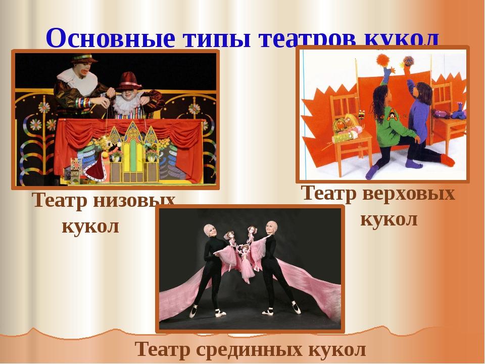Основные типы театров кукол