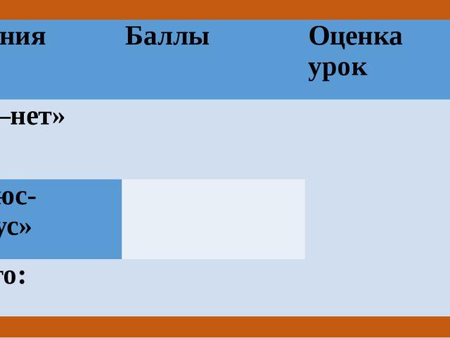 Задания Баллы Оценка за урок «Да –нет»   «Плюс-минус»  Итого: