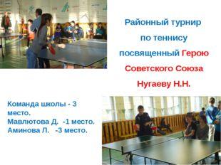Районный турнир по теннису посвященный Герою Советского Союза Нугаеву Н.Н. Ко