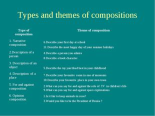 Types and themes of compositions 6.Describe your first day at school 11.Descr