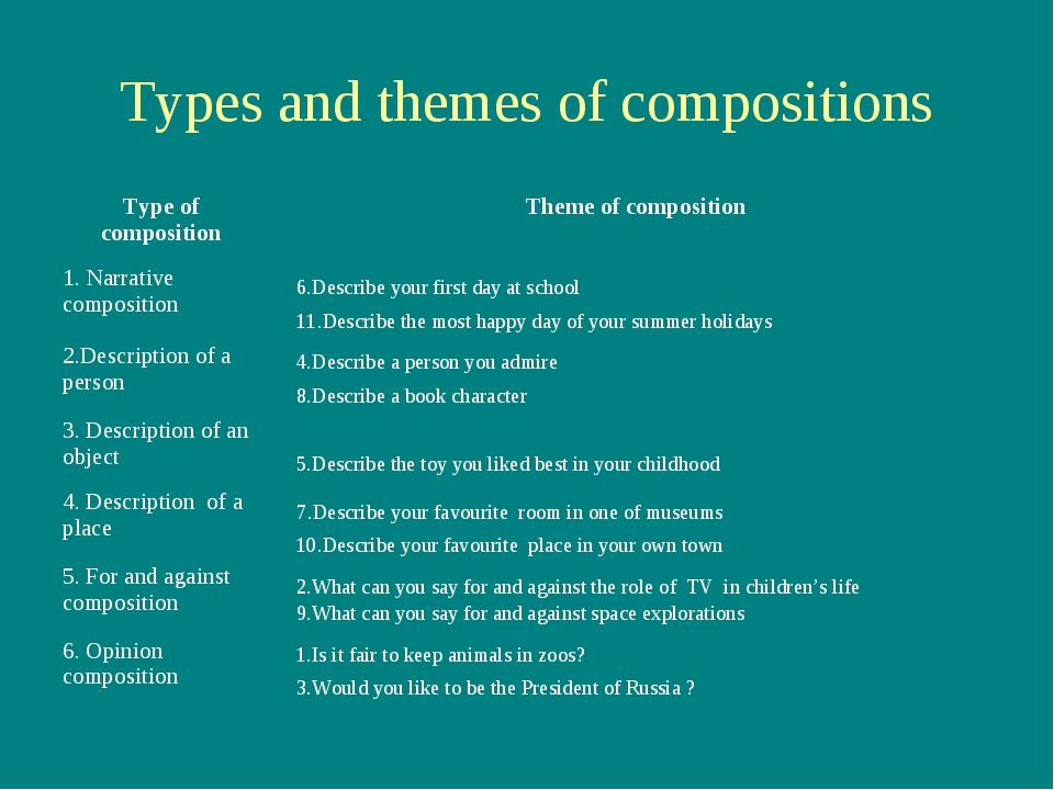 Types and themes of compositions 6.Describe your first day at school 11.Descr...