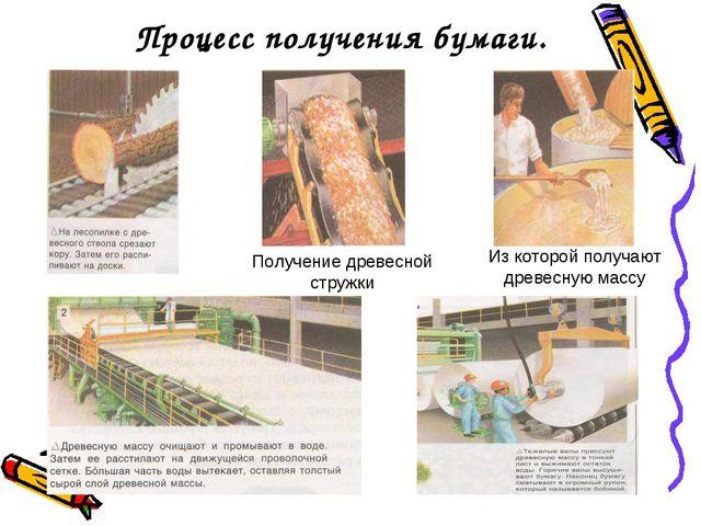 Процесс получения бумаги. Получение древесной стружки Из которой получают дре...