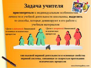 Задача учителя Дети с активной динамикой основных психических процессов Дети