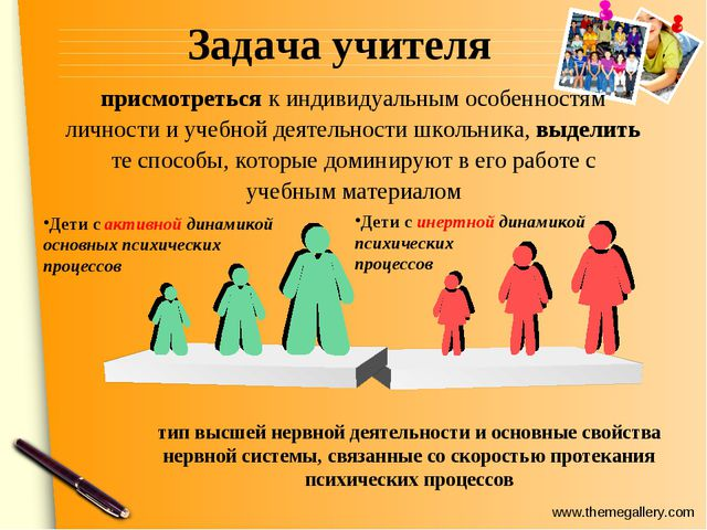 Задача учителя Дети с активной динамикой основных психических процессов Дети...