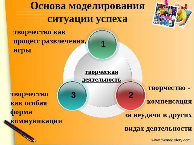 Основа моделирования ситуации успеха творческая деятельность творчество как п...