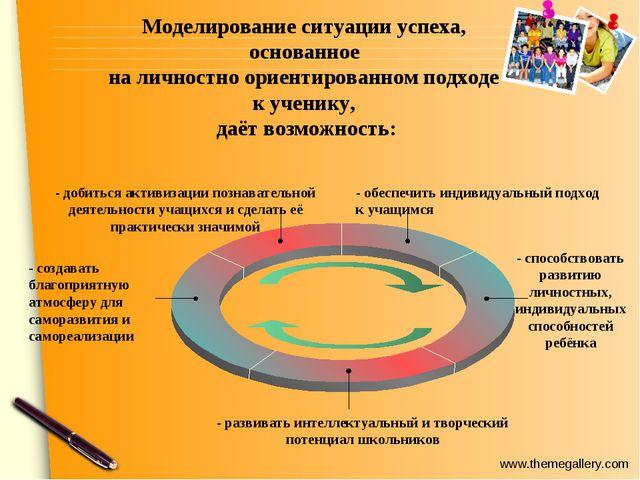 Моделирование ситуации успеха, основанное на личностно ориентированном подхо...