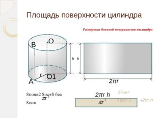 Площадь поверхности цилиндра Sпов=2 Sос+S бок Sос= Развертка боковой поверхн