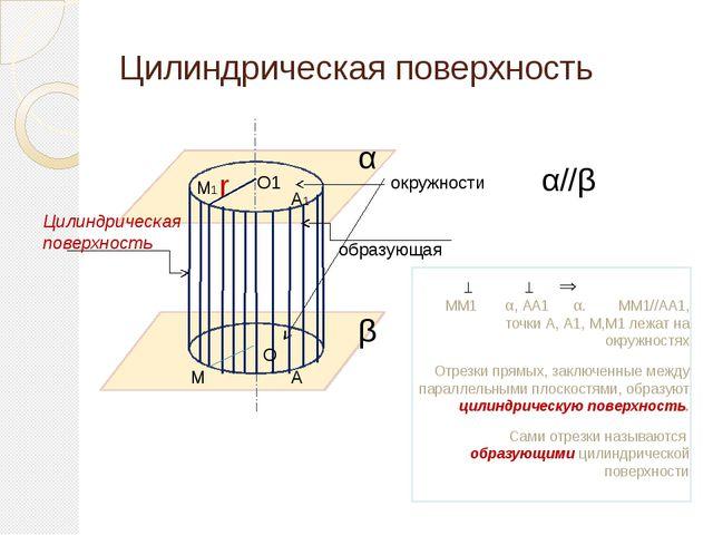 Цилиндрическая поверхность Цилиндрическая поверхность α β О О1 ММ1 α, АА1 α....