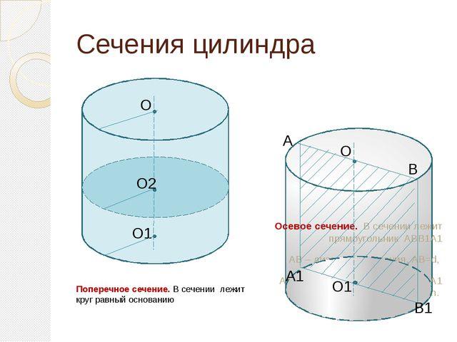 Сечения цилиндра Поперечное сечение. В сечении лежит круг равный основанию О...