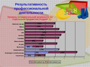 Результативность профессиональной деятельности Уровень познавательной активно