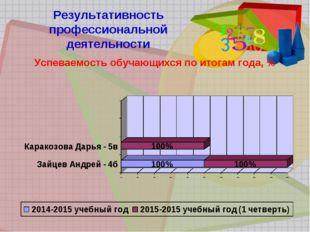Результативность профессиональной деятельности Успеваемость обучающихся по ит