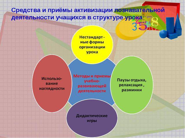Средства и приёмы активизации познавательной деятельности учащихся в структур...