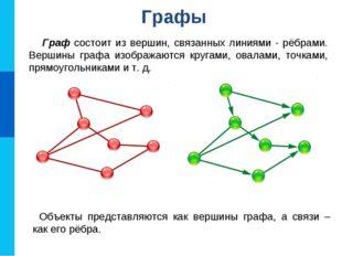 Графы Граф состоит из вершин, связанных линиями - рёбрами. Вершины графа изоб