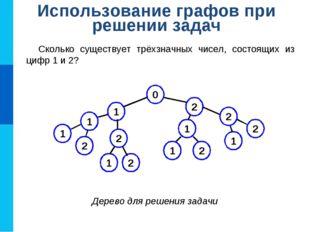 Дерево для решения задачи Использование графов при решении задач Сколько суще