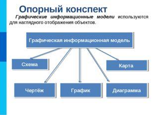 Схема Карта Чертёж Диаграмма График Опорный конспект Графические информационн