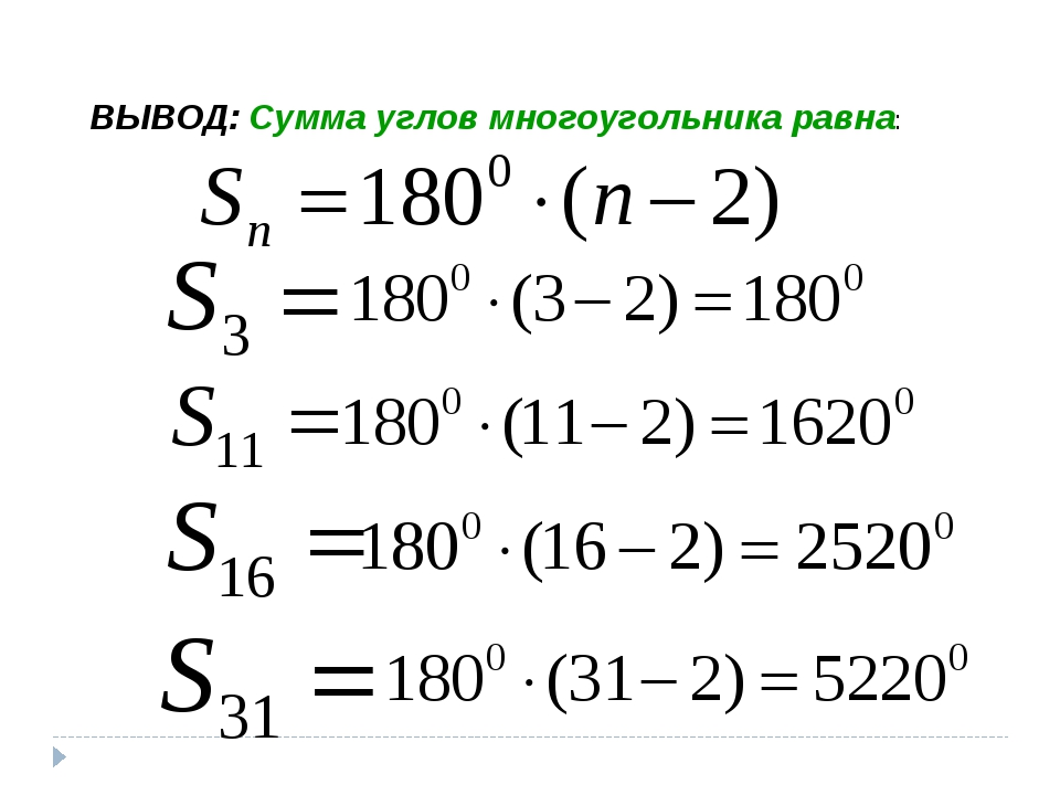 ВЫВОД: Сумма углов многоугольника равна: