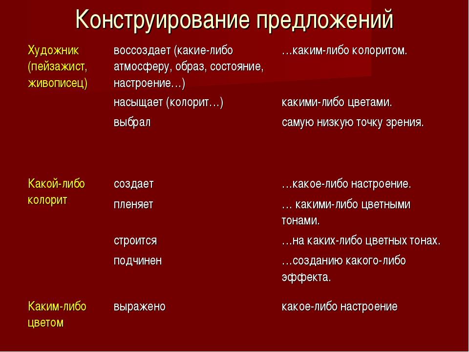 Конструирование предложений Художник (пейзажист, живописец)воссоздает (какие...