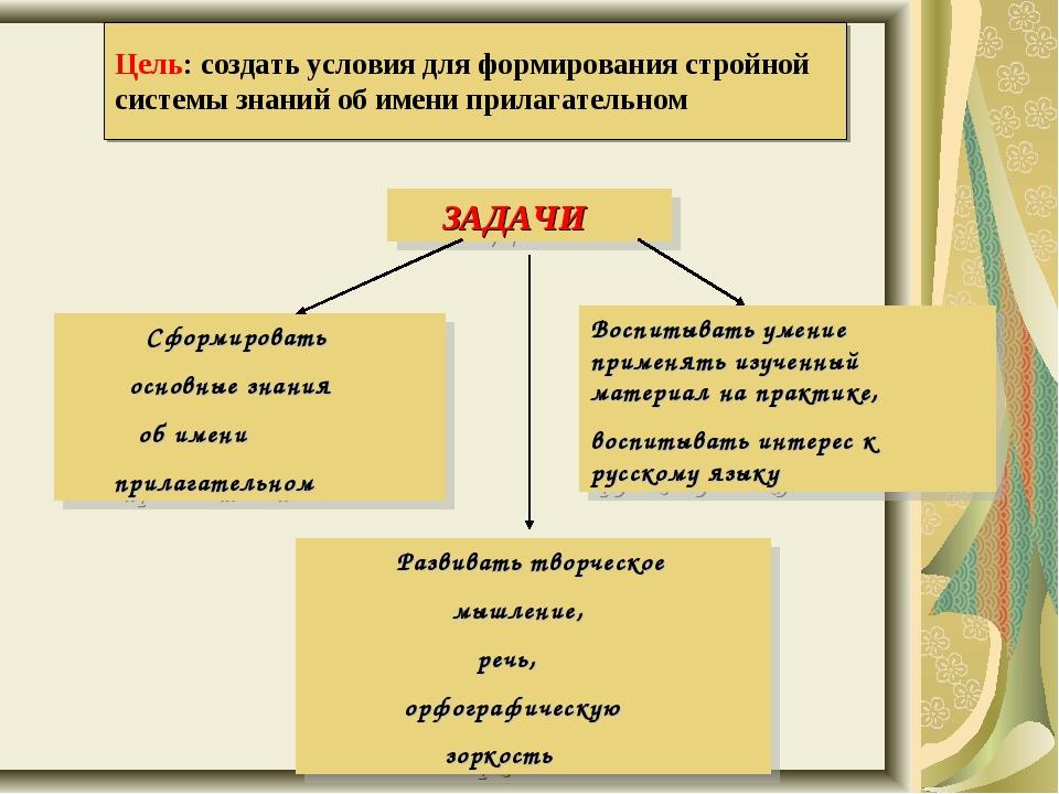 Цель: создать условия для формирования стройной системы знаний об имени прила...