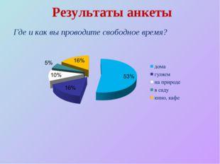 Результаты анкеты Где и как вы проводите свободное время?