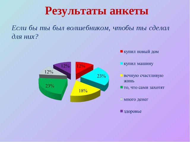 Результаты анкеты Если бы ты был волшебником, чтобы ты сделал для них?