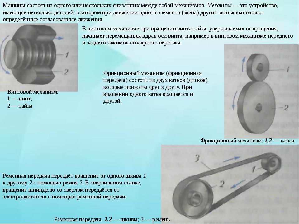 Ременная передача: 1.2 — шкивы; 3 — ремень Машины состоят из одного или неско...