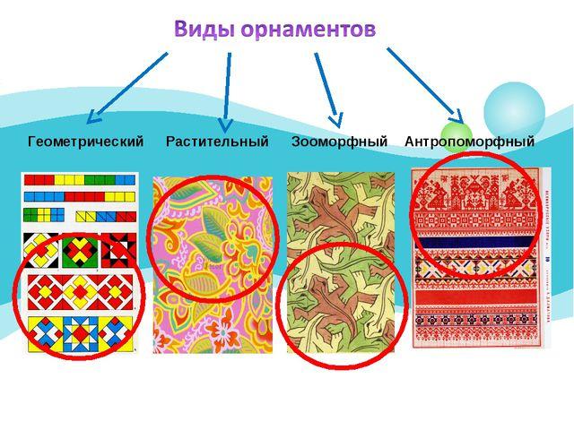 Геометрический Растительный Зооморфный Антропоморфный