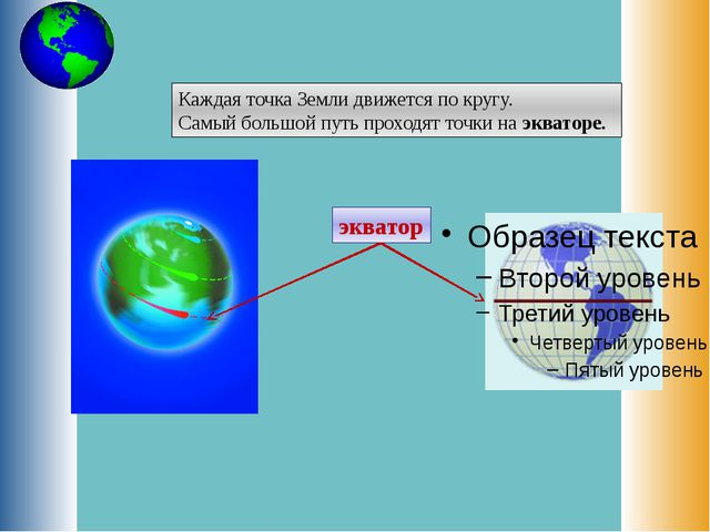 Каждая точка Земли движется по кругу. Самый большой путь проходят точки на эк...