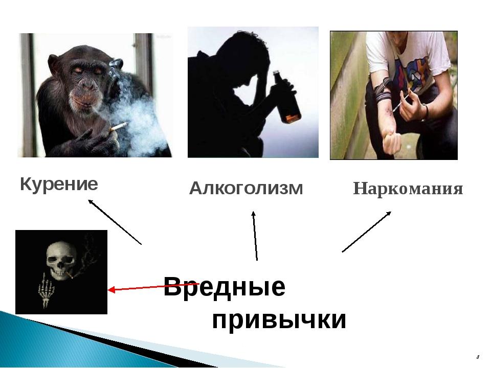 * * Вредные привычки Курение Алкоголизм Наркомания