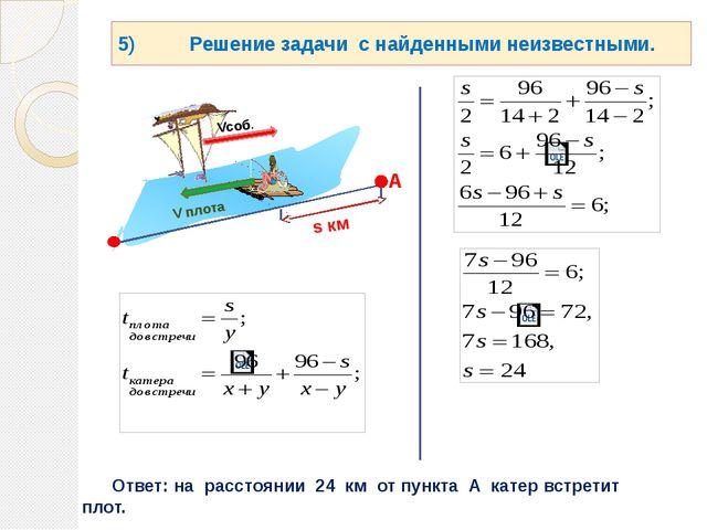 5) Решение задачи с найденными неизвестными. А s км V плота Vсоб. Ответ: на...