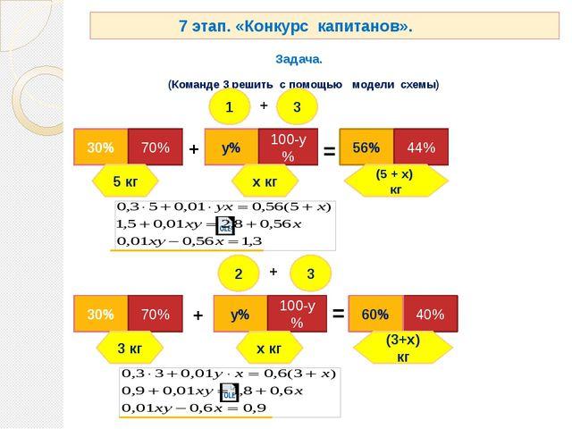 7 этап. «Конкурс капитанов». Задача. (Команде 3 решить с помощью модели схем...