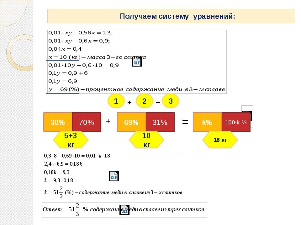 Получаем систему уравнений: 30% 70% 100-k % k% 31% 69% 5+3 кг 10 кг 18 кг 1...