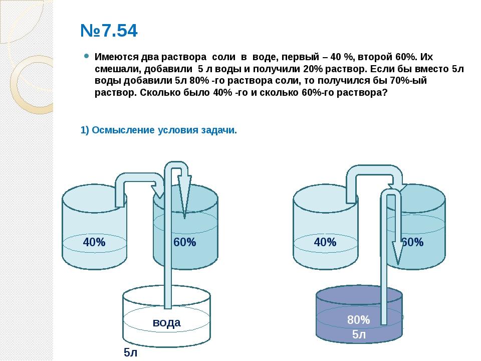№7.54 Имеются два раствора соли в воде, первый – 40 %, второй 60%. Их смешали...