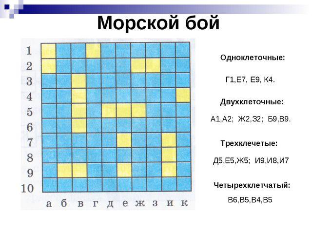 Морской бой Одноклеточные: Двухклеточные: Трехклечетые: Г1,Е7, Е9, К4. А1,А2;...