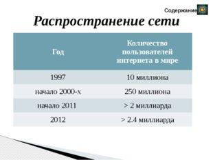 История развития 1989 год - в Европе, в стенах Европейского совета по ядерным