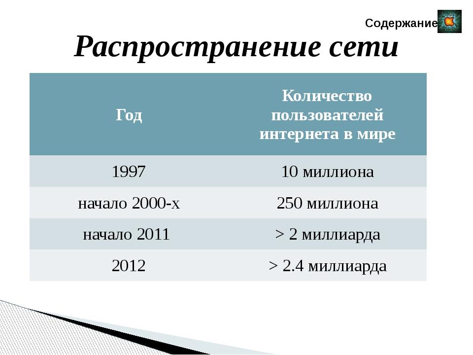 История развития 1989 год - в Европе, в стенах Европейского совета по ядерным...