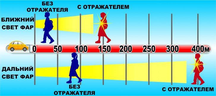 http://slavgschool10.edu22.info/attachments/Image/1425015165_otrazhatel_1.jpg?template=generic