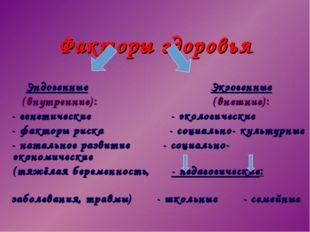 Факторы здоровья Эндогенные Экзогенные (внутренние): (внешние): - генетическ
