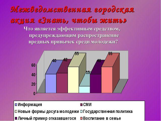 Что является эффективным средством, предупреждающим распространение вредных п...