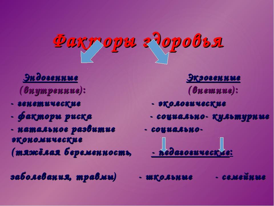 Факторы здоровья Эндогенные Экзогенные (внутренние): (внешние): - генетическ...