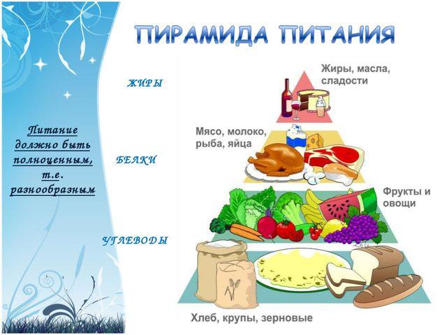 УГЛЕВОДЫ БЕЛКИ ЖИРЫ Питание должно быть полноценным, т.е. разнообразным