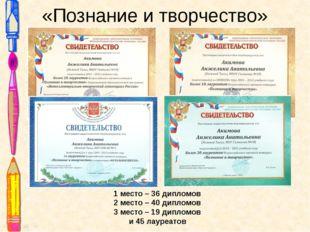 «Познание и творчество» 1 место – 36 дипломов 2 место – 40 дипломов 3 место –