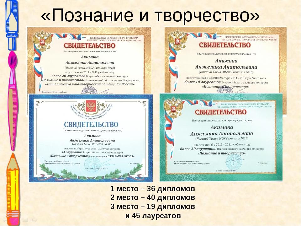 «Познание и творчество» 1 место – 36 дипломов 2 место – 40 дипломов 3 место –...